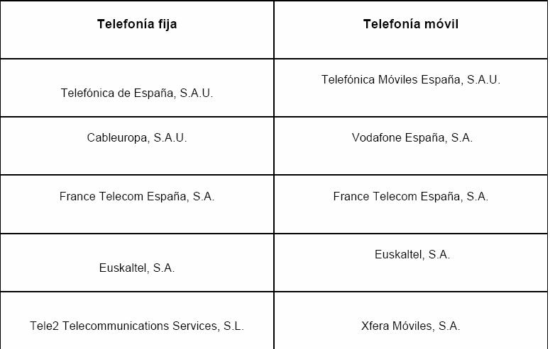 Operadores principales de telefonia fija y móvil