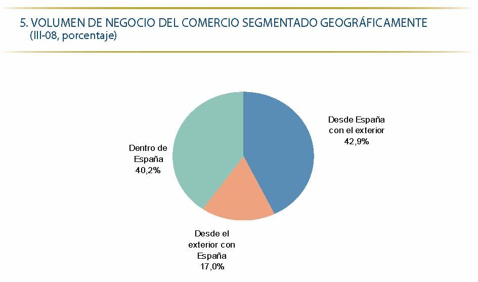 Informe tercer trimestre 2008 de la CMT