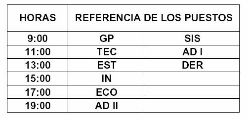 Horarios de los exámenes de la Oferta de Empleo Público de la CMT.