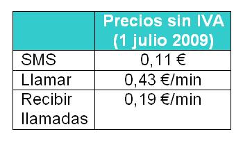 Precios de roaming. Fuente: Comisión Europea