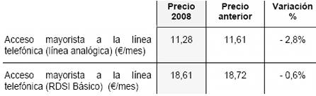 tabla-precios-amlt